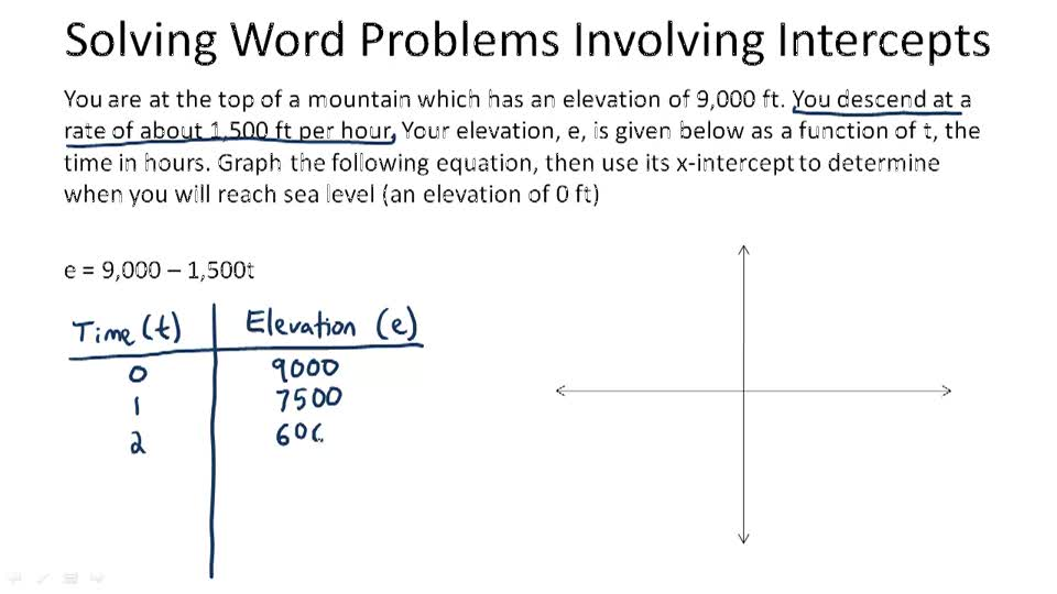 Collection of Function Word Problems Worksheet Sharebrowse – Linear Function Word Problems Worksheet