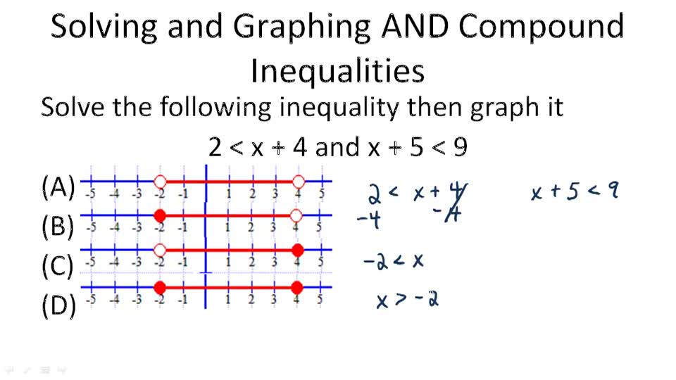 Solutions To Pound Inequalities