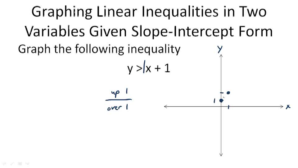 Graphing Linear Inequalities in Two Variables - Example 1