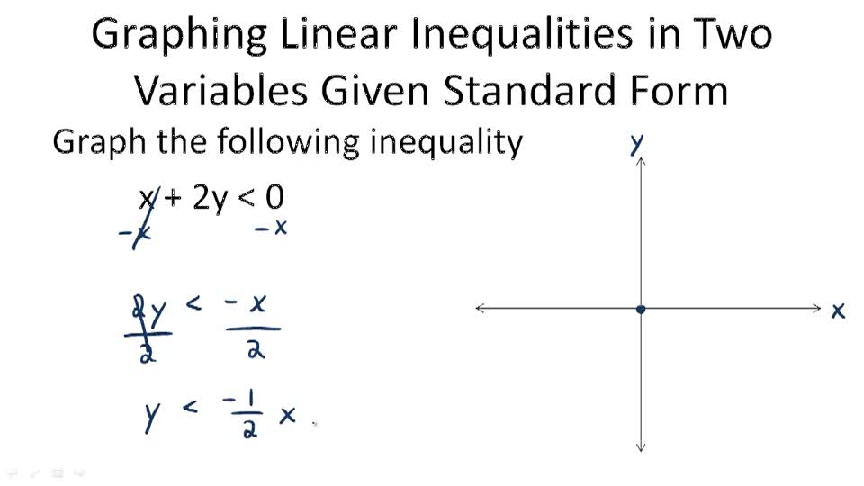 Graphing Linear Inequalities in Two Variables - Example 2