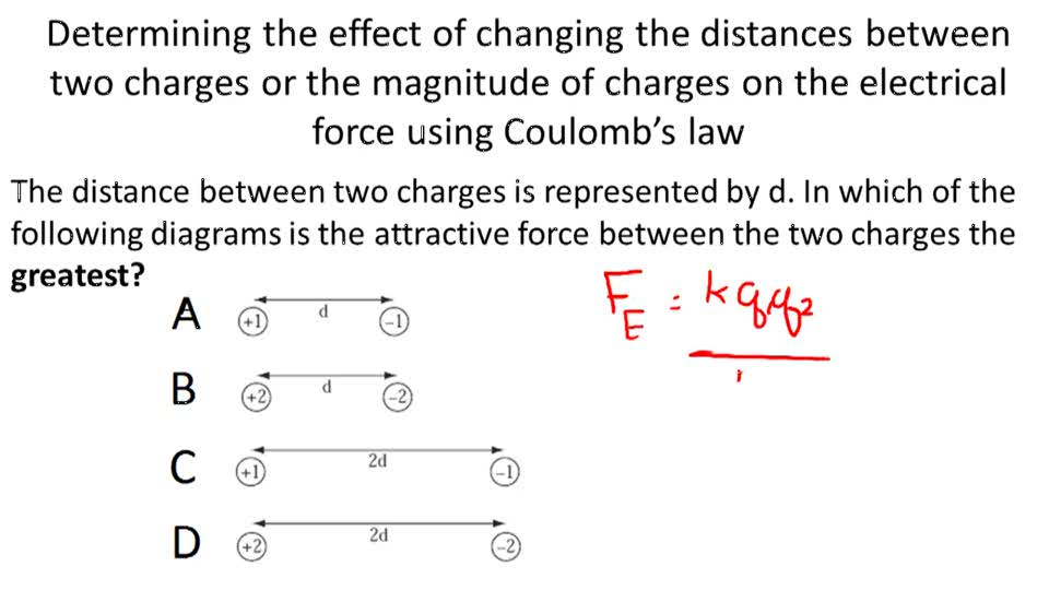 an introduction to the analysis of electricity force coulombs law By a 1/r 2 force law newton knew this from his analysis of our introduction to magnetic force chapter 17 electric charge and coulomb`s law.