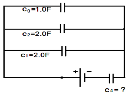 Braingenie | Determining the equivalent capacitance and the ...