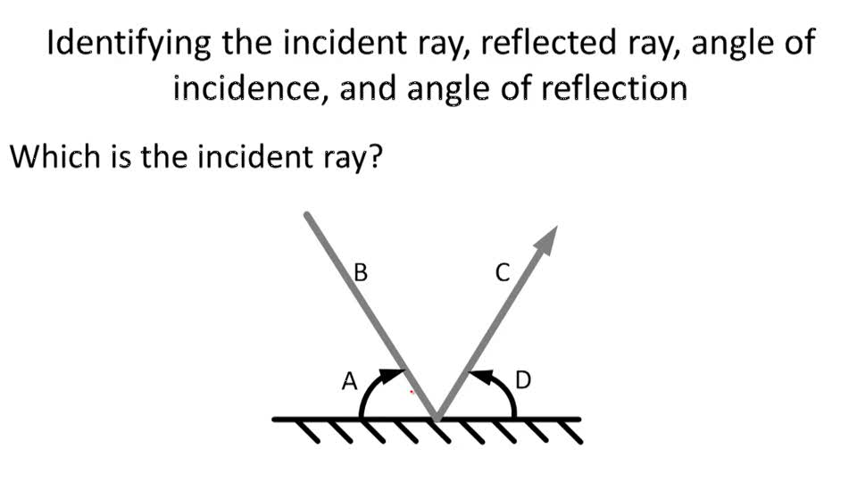 Geometric Optics 1: Reflection - Example 1