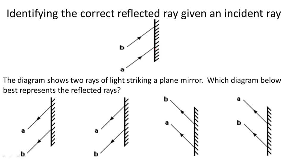 Geometric Optics 1: Reflection - Example 2