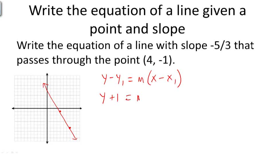 writing equations in point slope form Algebra forms of linear equations write an equation given the slope and a point  how do you write an equation in point-slope form for the line through the given.