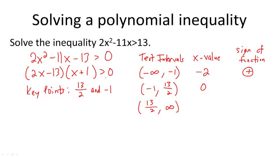 Compound Inequalities Video Algebra – Polynomial Inequalities Worksheet