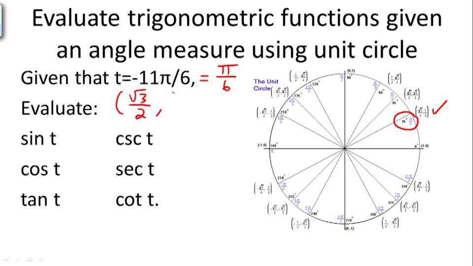 Evaluating Sine Cosine And Tangent Of Pi2: CK-12 Foundation