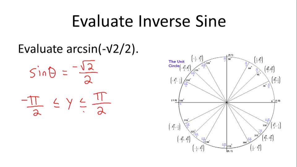 Definition of the Inverse of Trigonometric Ratios Video – Inverse Trigonometric Functions Worksheet