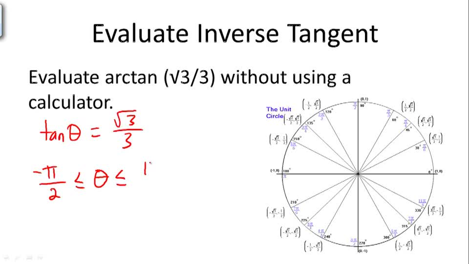 Evaluating Sine Cosine And Tangent Of Pi2: Definition Of The Inverse Of Trigonometric Ratios