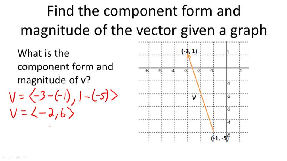 Component Vector ( Video ) | Calculus | CK-12 Foundation