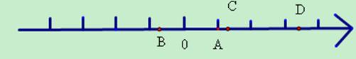 Description: 5.bmp