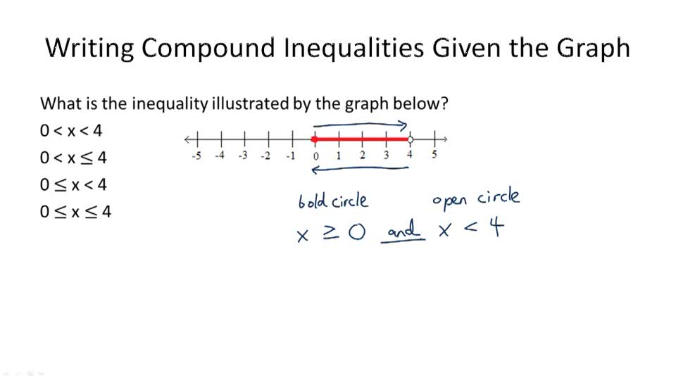 writing inequalities calculator