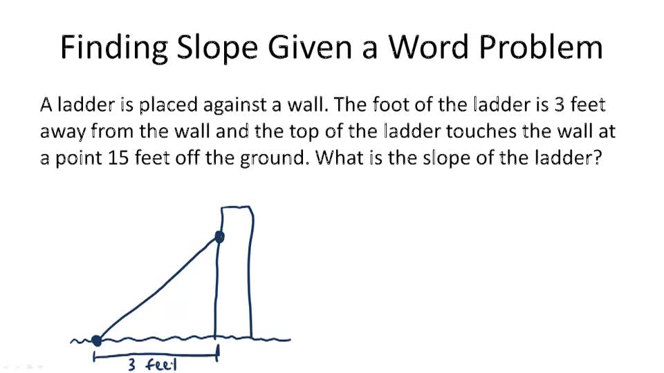 slope word problems worksheet kidz activities. Black Bedroom Furniture Sets. Home Design Ideas