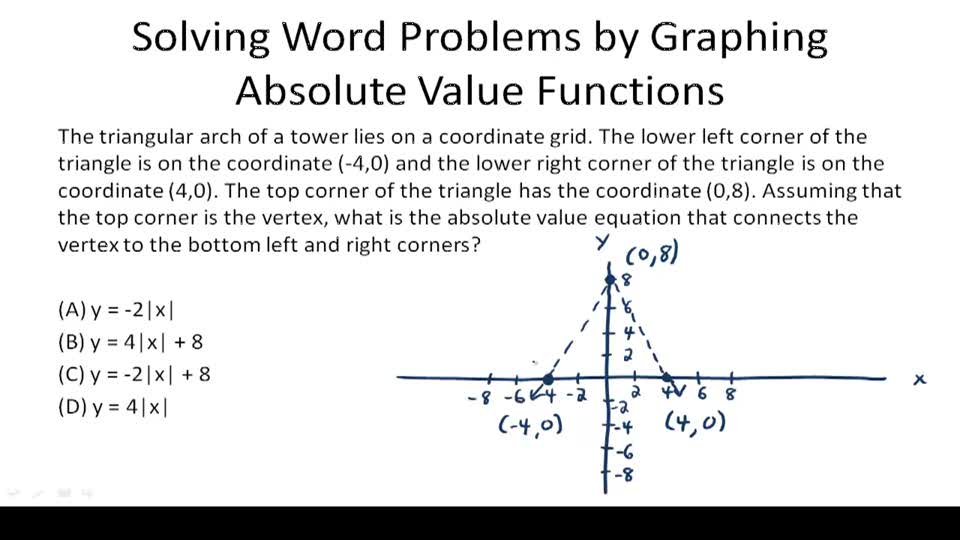 Absolute Value Equations Video Algebra – Quadratic Function Word Problems Worksheet