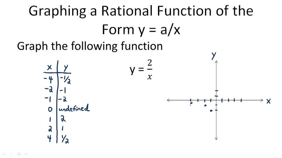 Graphing the Parent Rational Function - Example 1