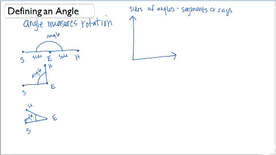 Defining an Angle - Overview