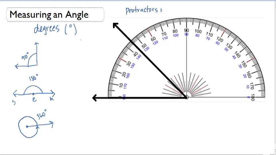 Measuring an Angle - Overview