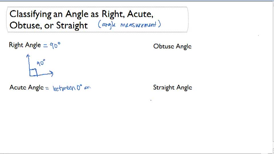 Classifying an Angle as Right, Acute, Obtuse, or Straight - Overview