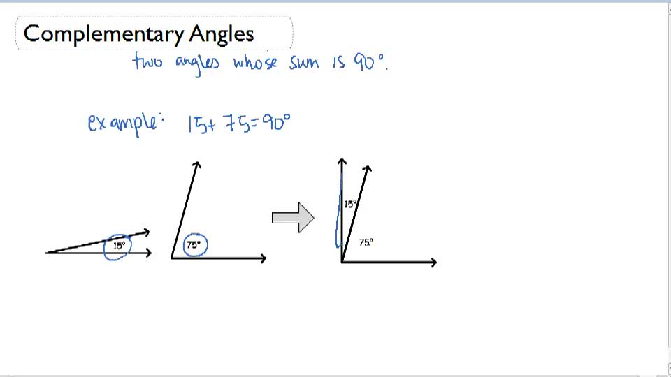 Complementary Angles - Overview