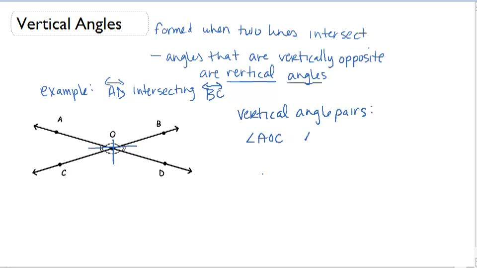 Vertical Angles - Overview