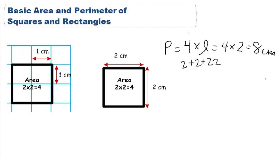 Basic Area and Perimeter of Squares and Rectangles - Overview