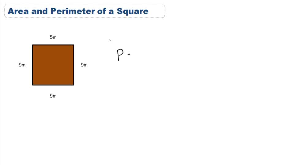 Area and Perimeter of Square - Overview