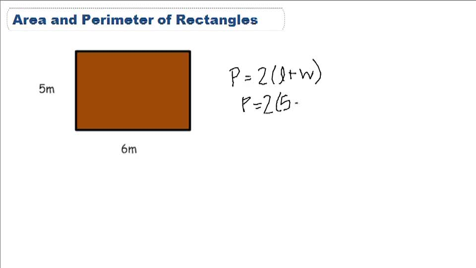 Area and Perimeter of Rectangle - Overview