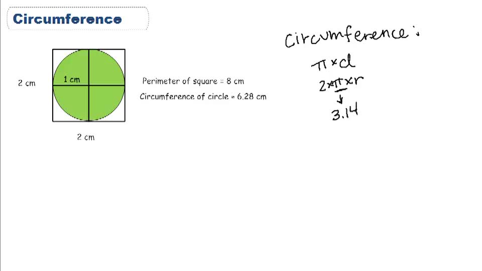 Circumference - Overview
