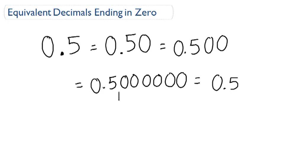 Equivalent Decimals Ending in Zero - Overview