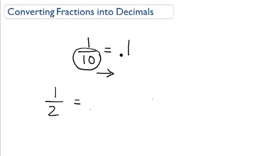 Converting Fractions into Decimals - Overview