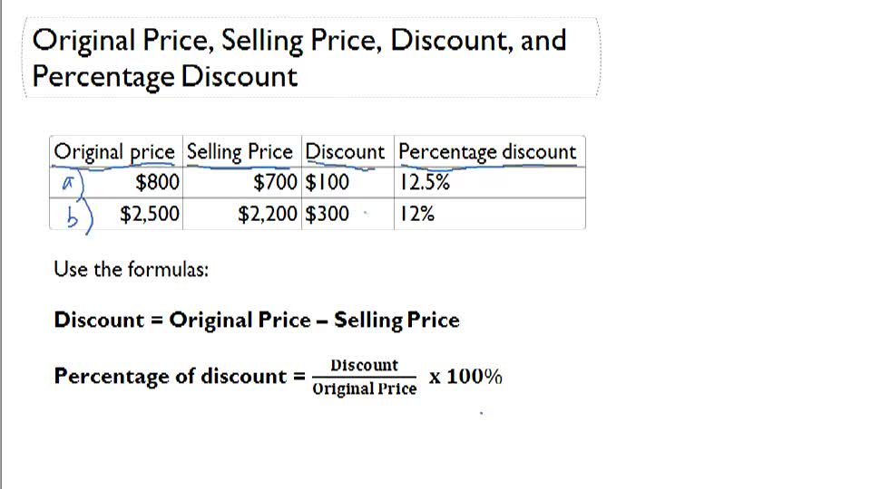 Original Price, Selling Price, Discount, and Percentage Discount - Overview