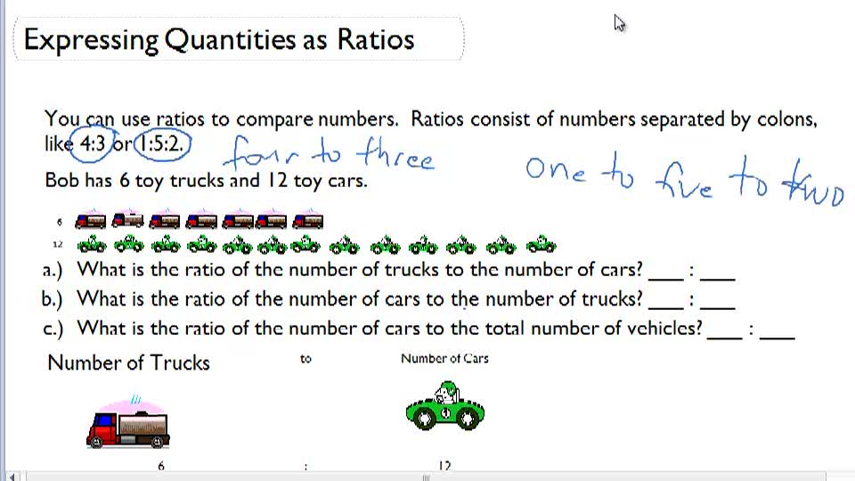 Expressing Quantities as Ratios - Overview