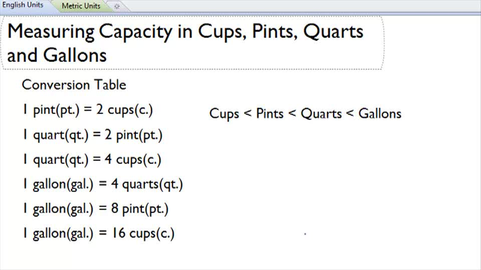 Convert between Ounces, Cups, Pints, Quarts and Gallons ( Video ...