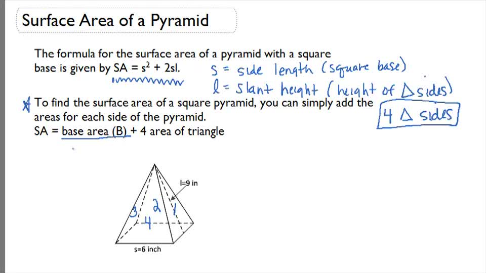 Surface Area of a Pyramid - Overview
