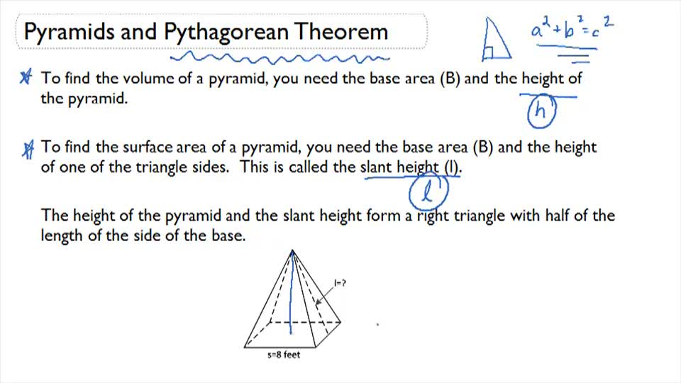 Pyramids and Pythagorean Theorem - Overview