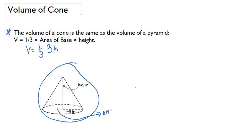 Volume of Cone - Overview