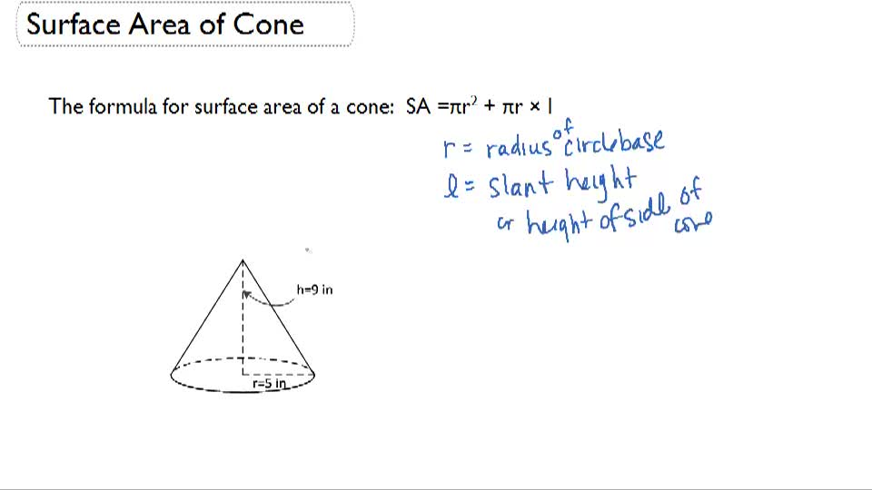 Surface Area of Cone - Overview