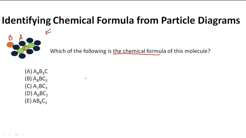 Chemical Changes - Overview
