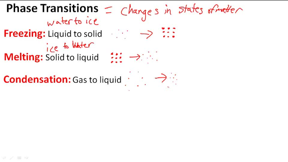 Phase Transitions: Freezing, Melting, Condensation, Evaporation, and Sublimation - Overview
