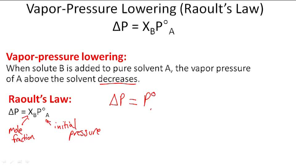 Vapor-Pressure Lowering (Raoult's Law) ΔP = X[B]P°[A] - Overview