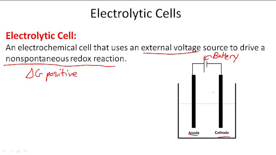 Electrolytic Cells - Overview