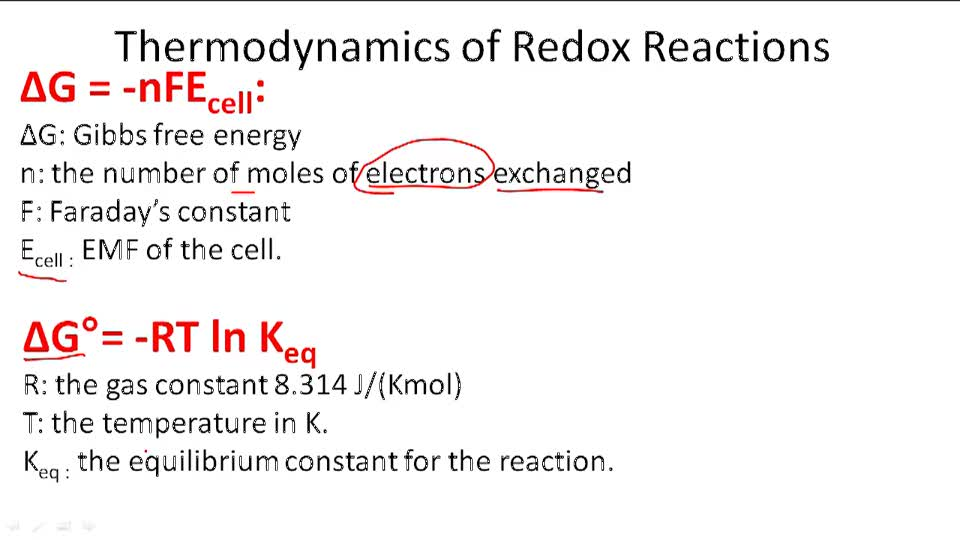 Thermodynamics of Redox Reactions - Overview