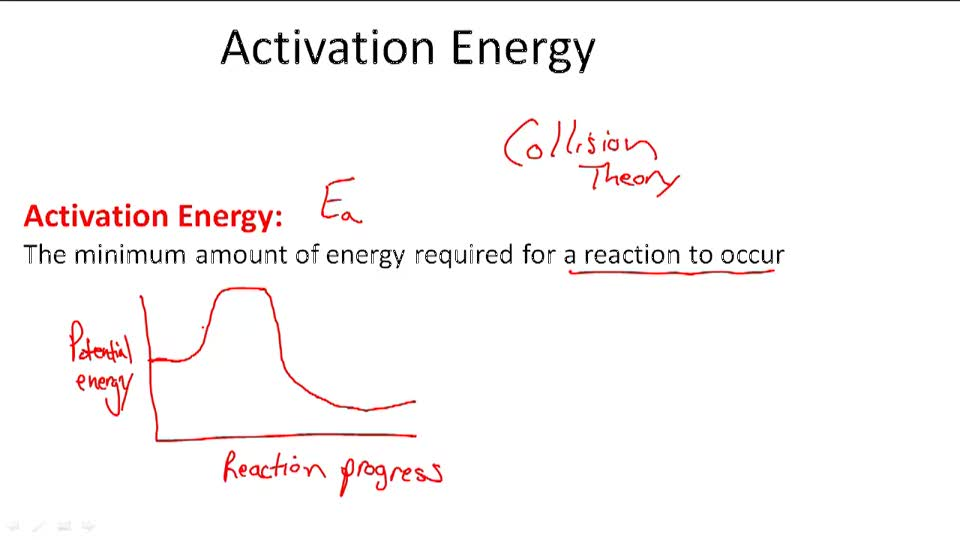 Activation Energy - Overview