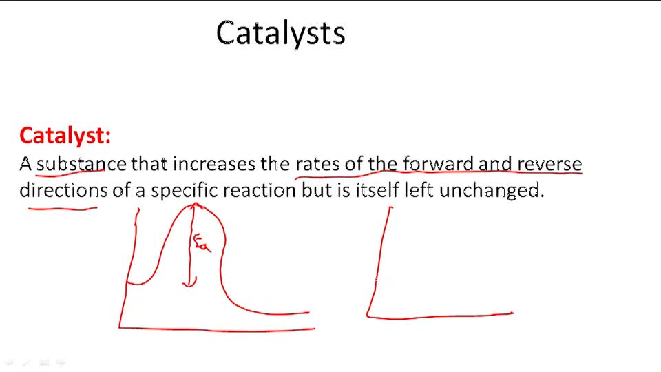 Catalysts - Overview