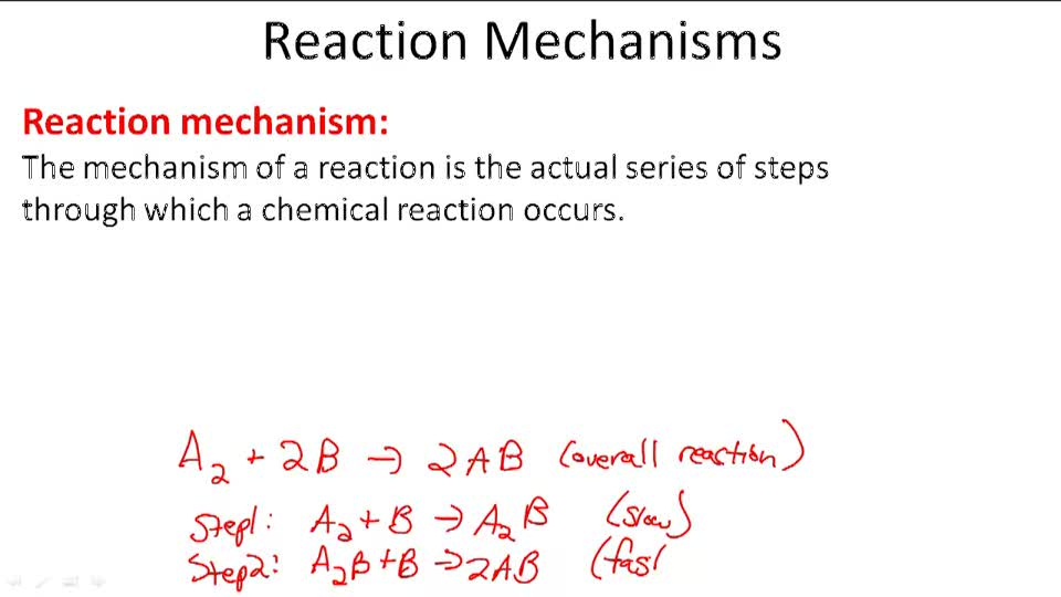 Reaction Mechanisms - Overview