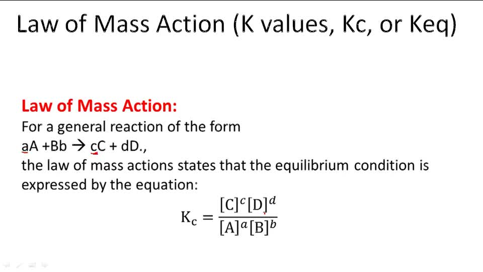 Law of Mass Action - Overview