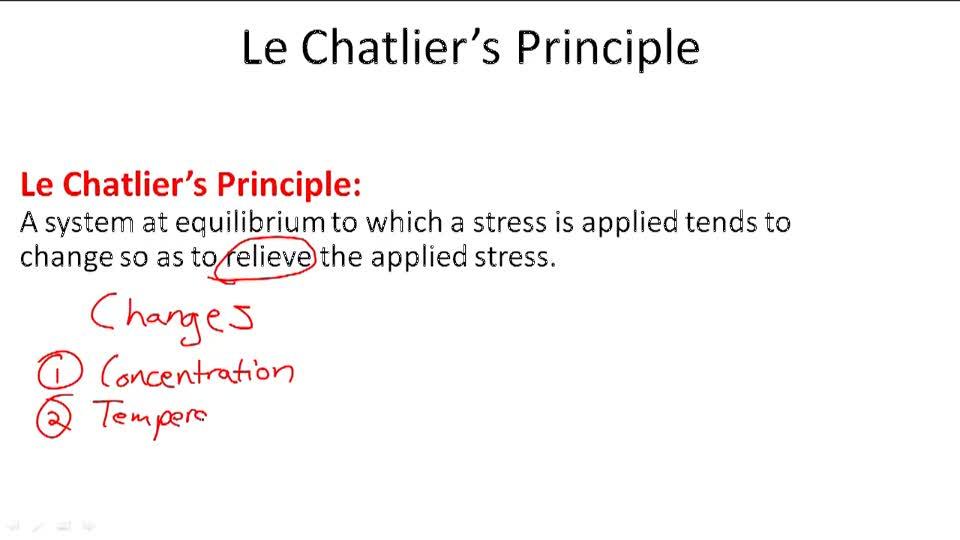 LeChatelier's Principle - Overview