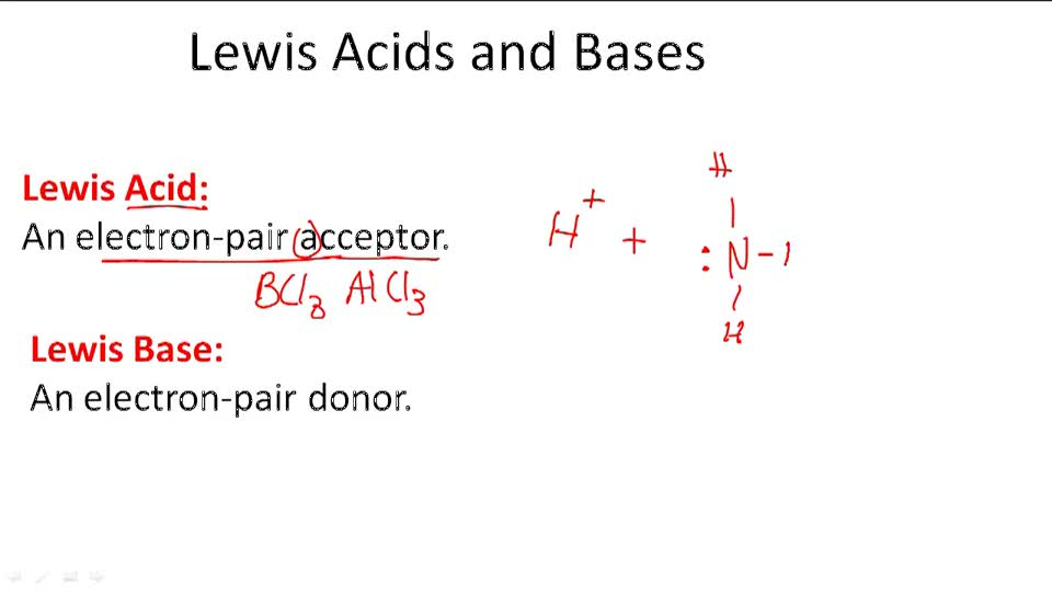 Lewis Acids and Bases - Overview