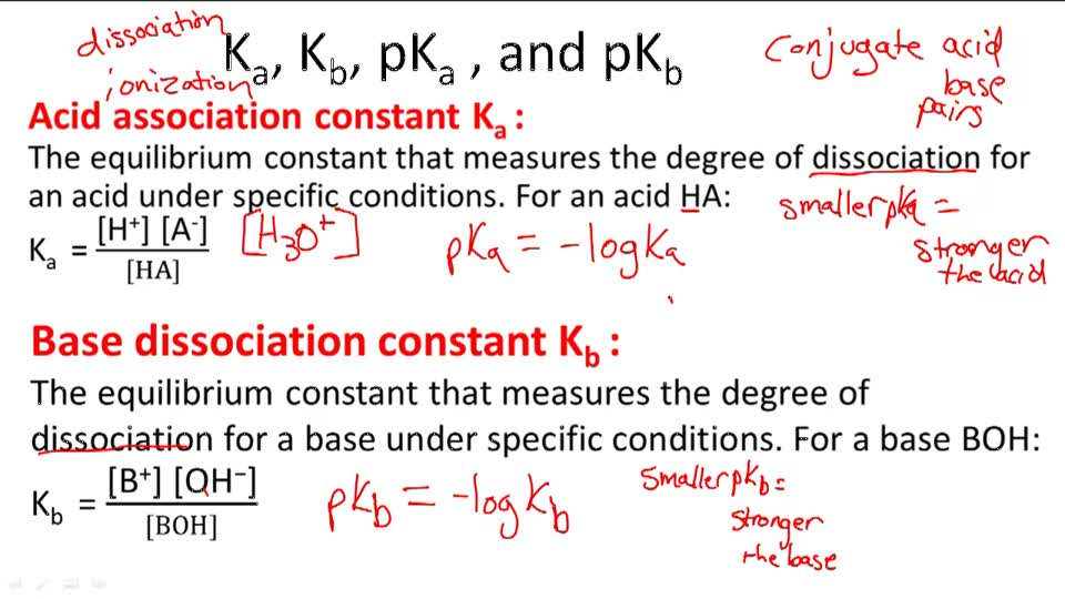 K[a], K[b], pK[a] , and pK[b] - Overview