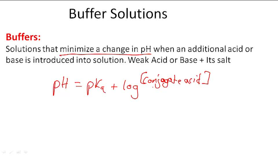 Buffer Solutions - Overview